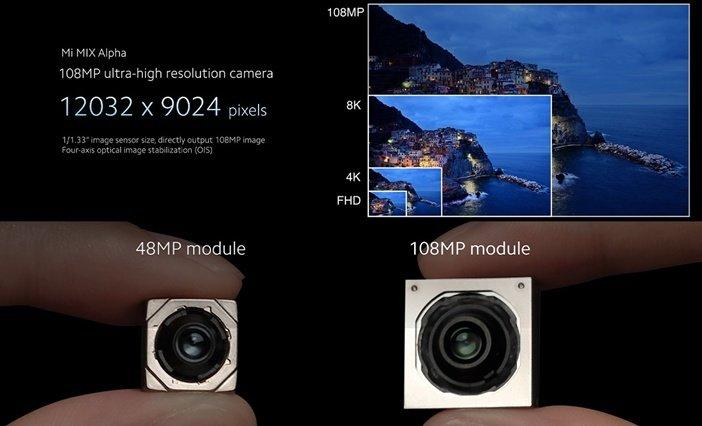 Модули камер смартфонов 108 Мп и 48 Мп, разница в разрешении