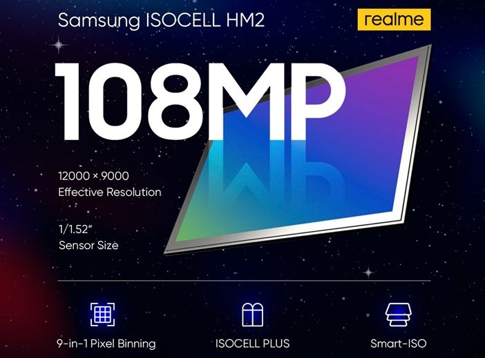 Сенсор 108 Мп для недорогих смартфонов