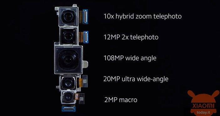 Размеры всех камер в Xiaomi Mi Note 10, включая самую большую 108 Мп