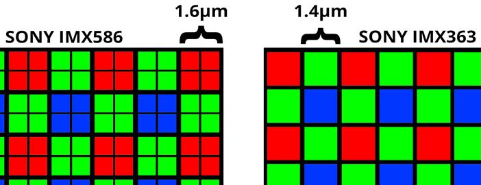 Сравнение структуры сенсоров Sony с технологией Quad Bayer и без неё
