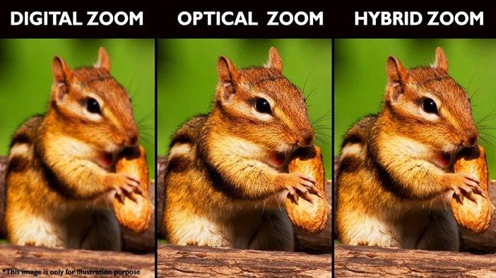 Сравнение гибридного, цифрового и оптического увеличения