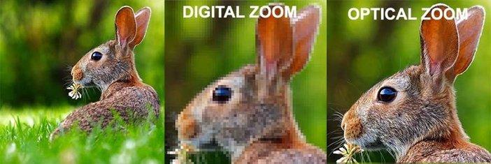 Сравнение цифрового и оптического зума