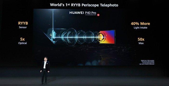 RYYB телефото камера во флагманах Huawei
