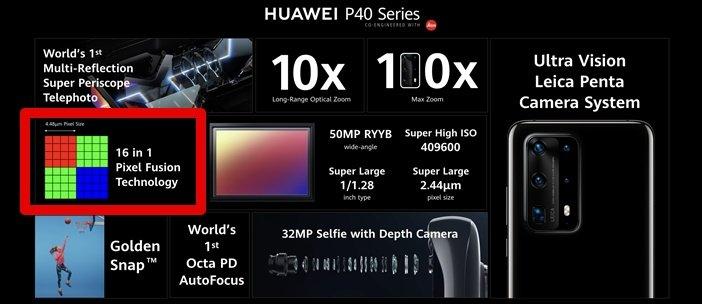 Особенности сенсора IMX700 во флагманах Huawei и Honor. Фильтр Quad Bayer