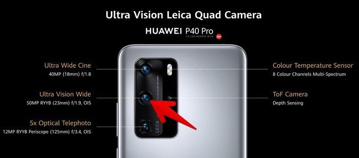 Главная камера в Huawei P40 Pro