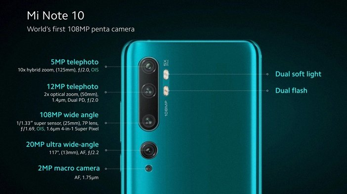 Характеристики всех камер Mi Note 10