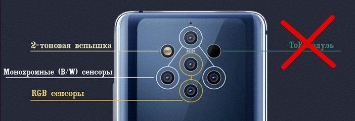 Особенности 5 камер Nokia 9