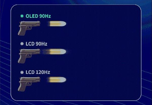 Сравнение экранов OLED и IPS