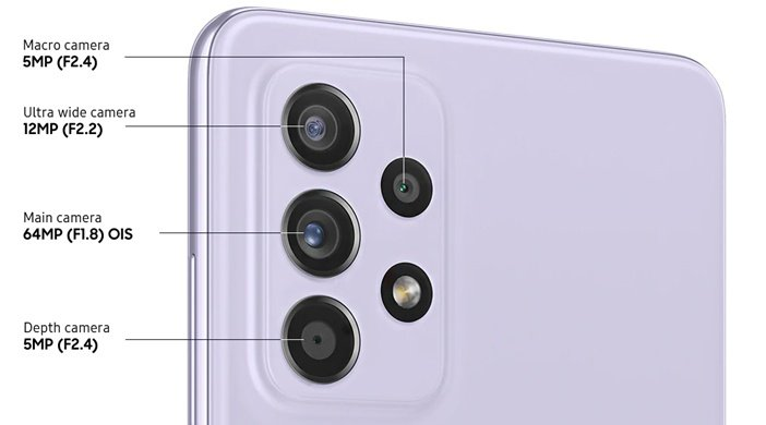 Характеристики камер Galaxy A52